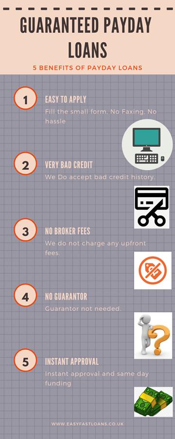 🥇 Guaranteed payday loans for bad credit no credit check no
